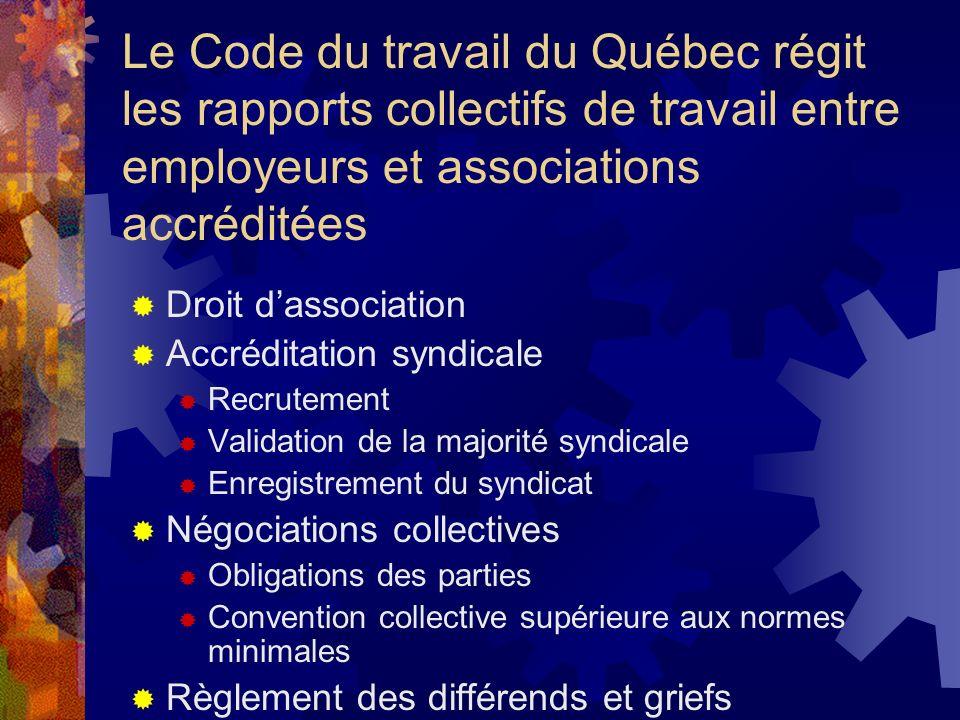 Le Code du travail du Québec régit les rapports collectifs de travail entre employeurs et associations accréditées Droit dassociation Accréditation sy