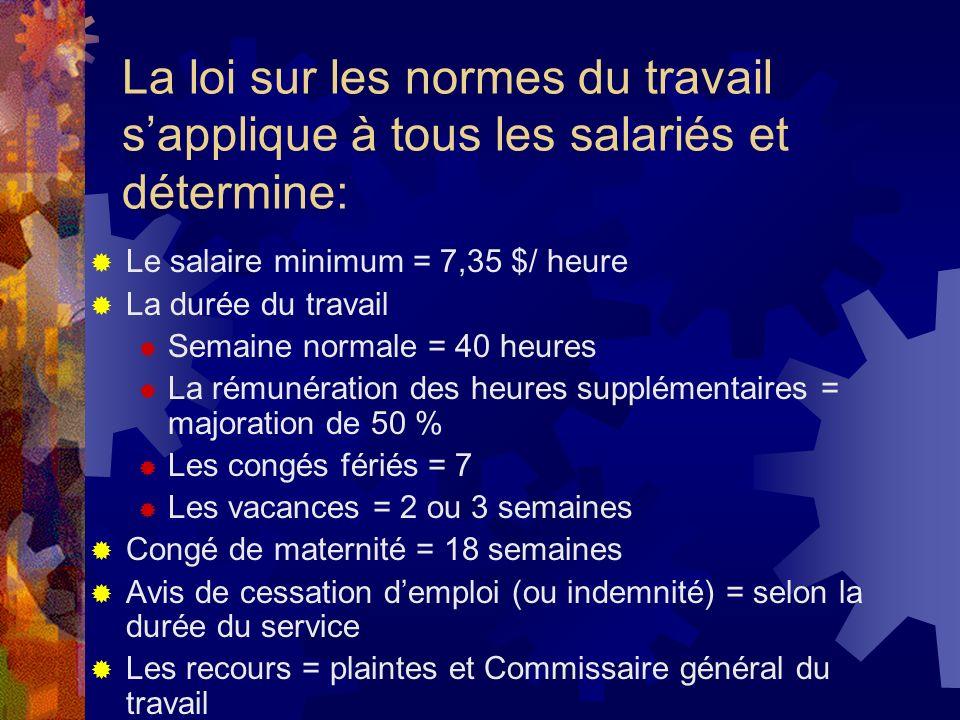 La loi sur les normes du travail sapplique à tous les salariés et détermine: Le salaire minimum = 7,35 $/ heure La durée du travail Semaine normale =