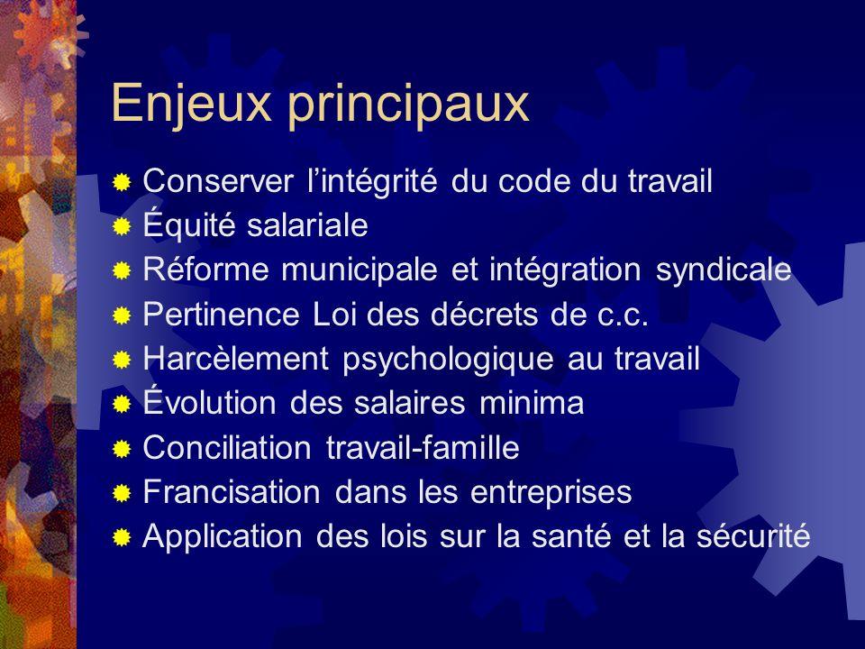Enjeux principaux Conserver lintégrité du code du travail Équité salariale Réforme municipale et intégration syndicale Pertinence Loi des décrets de c