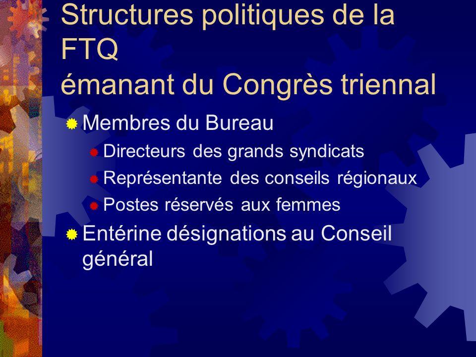 Structures politiques de la FTQ émanant du Congrès triennal Membres du Bureau Directeurs des grands syndicats Représentante des conseils régionaux Pos