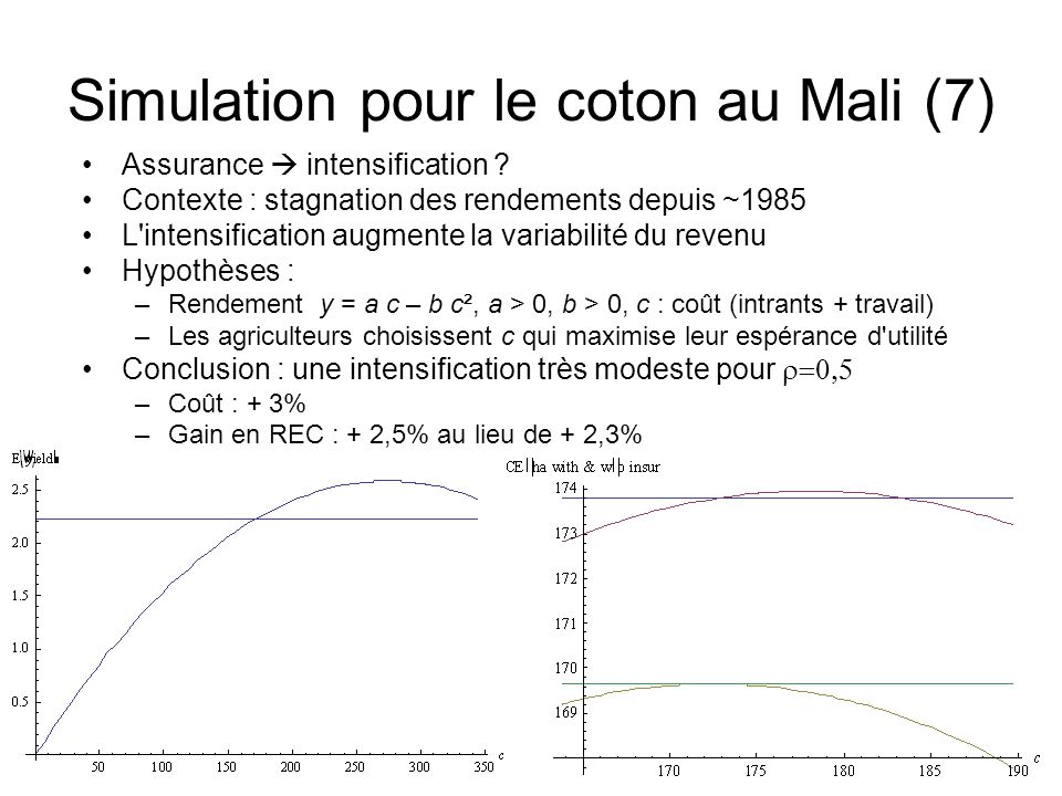 Simulation pour le coton au Mali (7) Assurance intensification ? Contexte : stagnation des rendements depuis ~1985 L'intensification augmente la varia