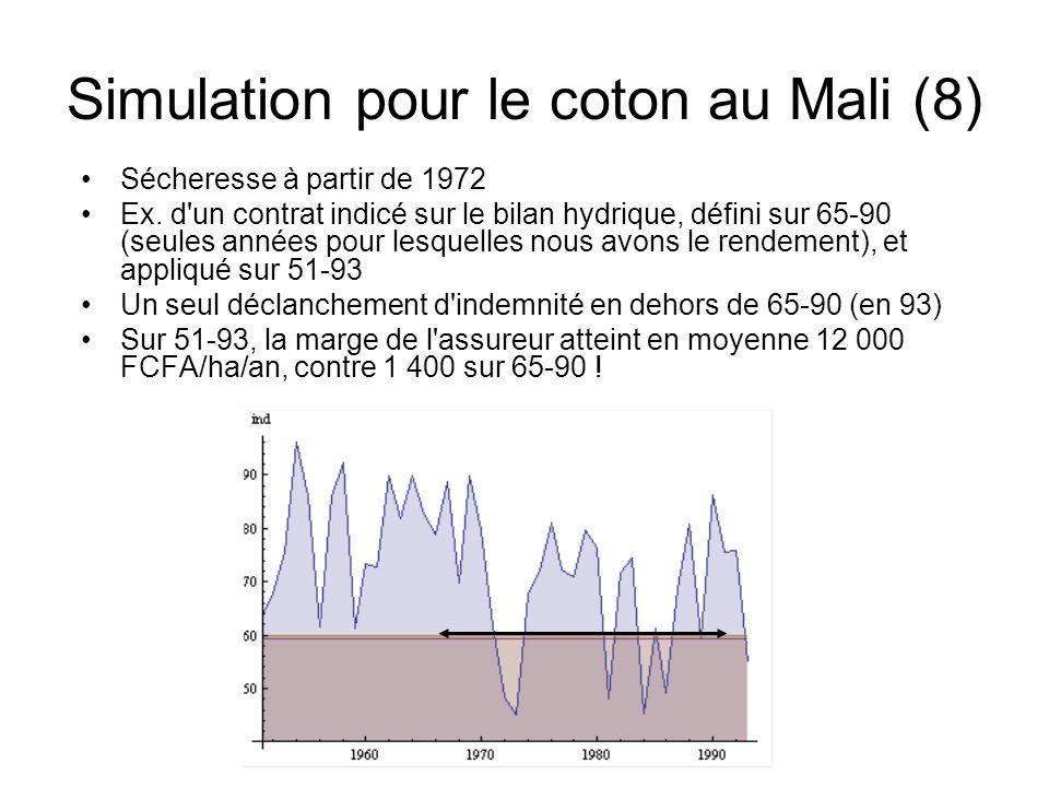 Simulation pour le coton au Mali (8) Sécheresse à partir de 1972 Ex. d'un contrat indicé sur le bilan hydrique, défini sur 65-90 (seules années pour l