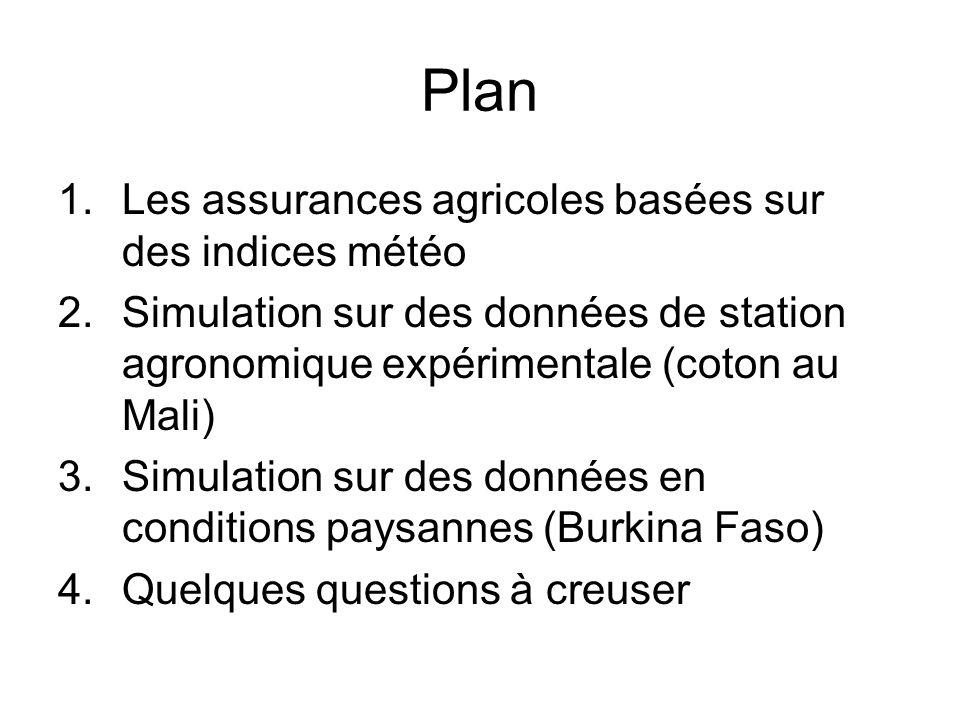 Plan 1.Les assurances agricoles basées sur des indices météo 2.Simulation sur des données de station agronomique expérimentale (coton au Mali) 3.Simul