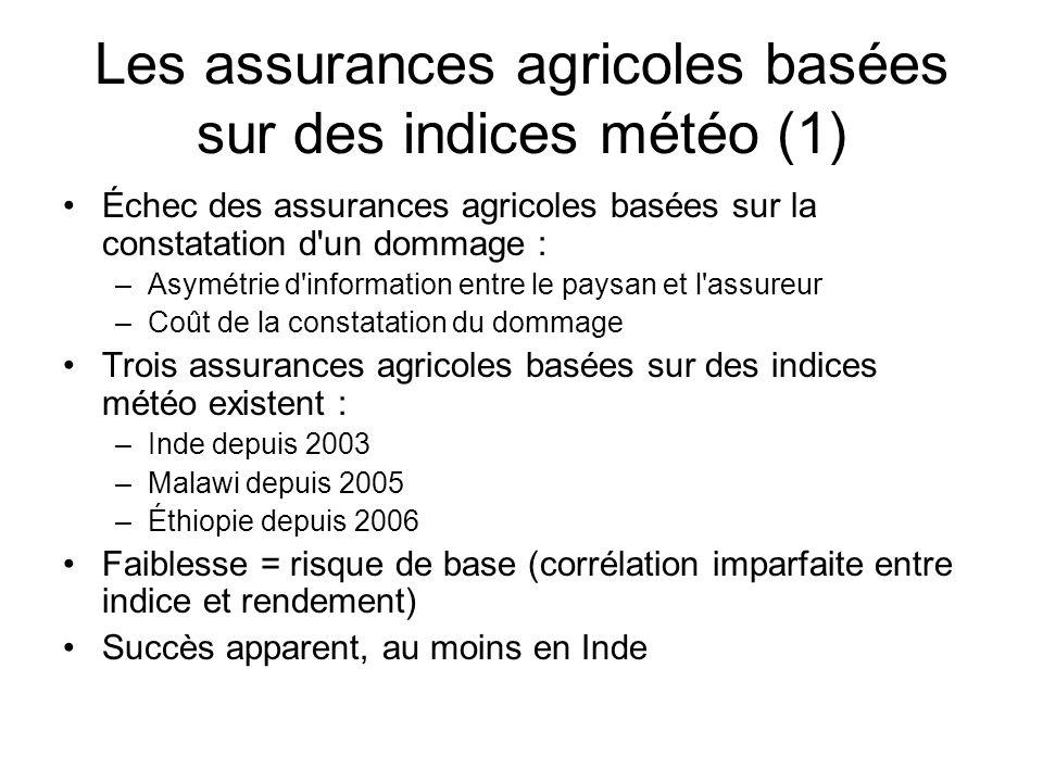 Les assurances agricoles basées sur des indices météo (1) Échec des assurances agricoles basées sur la constatation d'un dommage : –Asymétrie d'inform