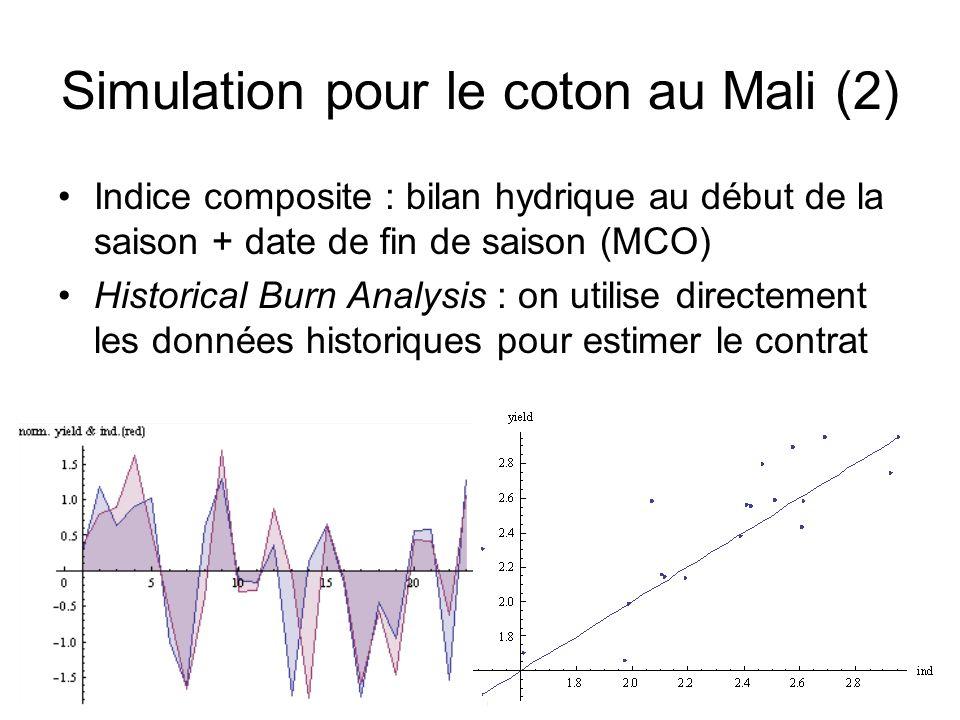 Simulation pour le coton au Mali (2) Indice composite : bilan hydrique au début de la saison + date de fin de saison (MCO) Historical Burn Analysis :