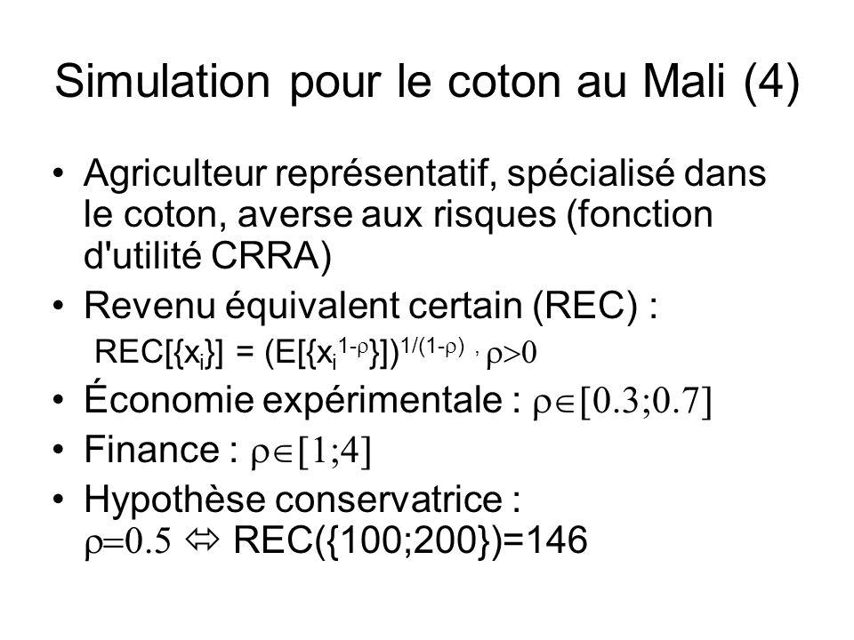 Simulation pour le coton au Mali (4) Agriculteur représentatif, spécialisé dans le coton, averse aux risques (fonction d'utilité CRRA) Revenu équivale