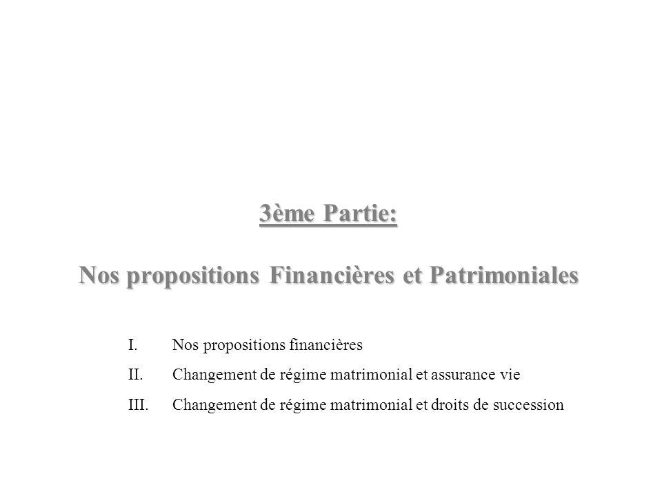 3ème Partie: Nos propositions Financières et Patrimoniales I.Nos propositions financières II.Changement de régime matrimonial et assurance vie III.Changement de régime matrimonial et droits de succession