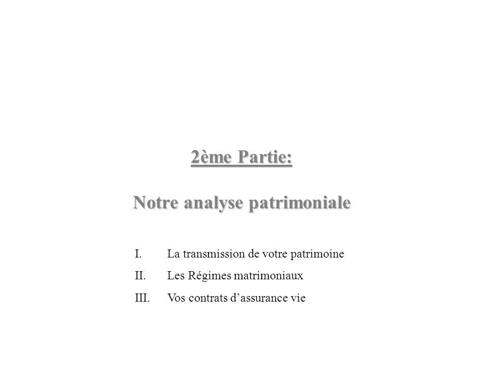 2ème Partie: Notre analyse patrimoniale I.La transmission de votre patrimoine II.Les Régimes matrimoniaux III.Vos contrats dassurance vie