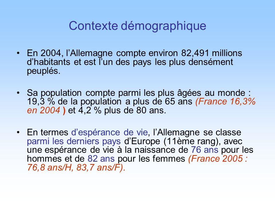 Contexte démographique En 2004, lAllemagne compte environ 82,491 millions dhabitants et est lun des pays les plus densément peuplés. Sa population com