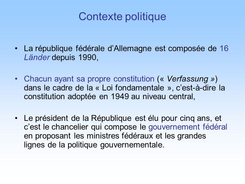 Contexte politique La république fédérale dAllemagne est composée de 16 Länder depuis 1990, Chacun ayant sa propre constitution (« Verfassung ») dans
