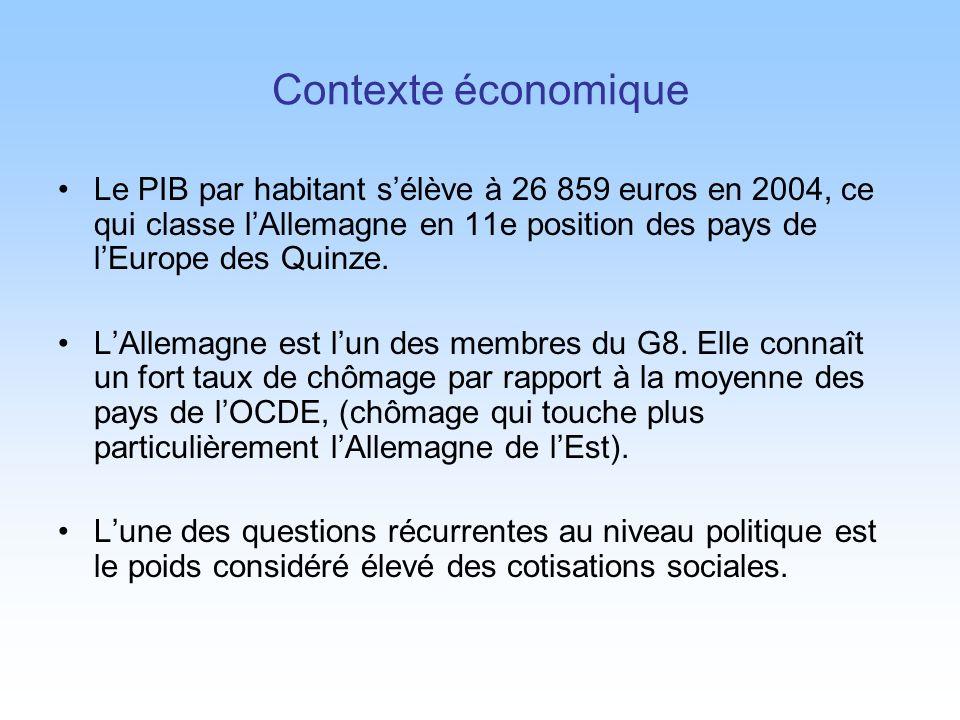 Contexte économique Le PIB par habitant sélève à 26 859 euros en 2004, ce qui classe lAllemagne en 11e position des pays de lEurope des Quinze. LAllem