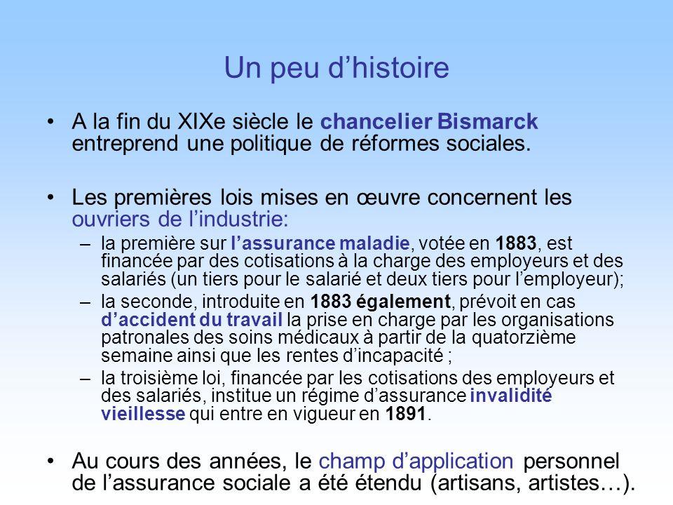 Un peu dhistoire A la fin du XIXe siècle le chancelier Bismarck entreprend une politique de réformes sociales. Les premières lois mises en œuvre conce