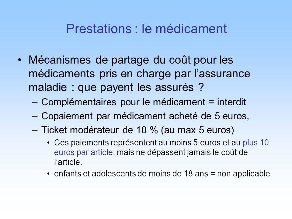 Prestations : le médicament Mécanismes de partage du coût pour les médicaments pris en charge par lassurance maladie : que payent les assurés ? –Compl