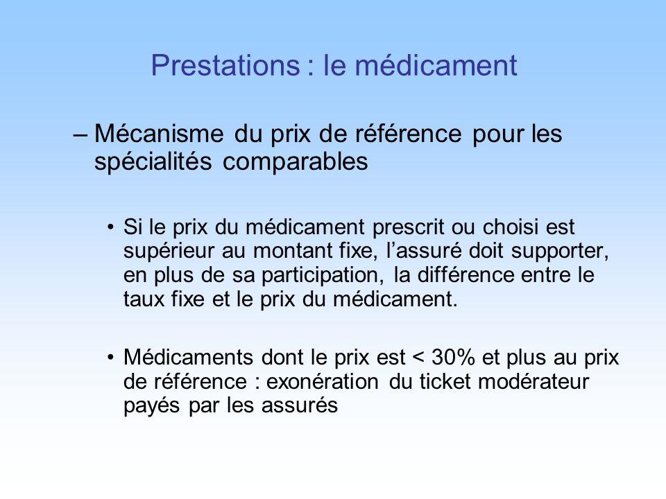 Prestations : le médicament –Mécanisme du prix de référence pour les spécialités comparables Si le prix du médicament prescrit ou choisi est supérieur