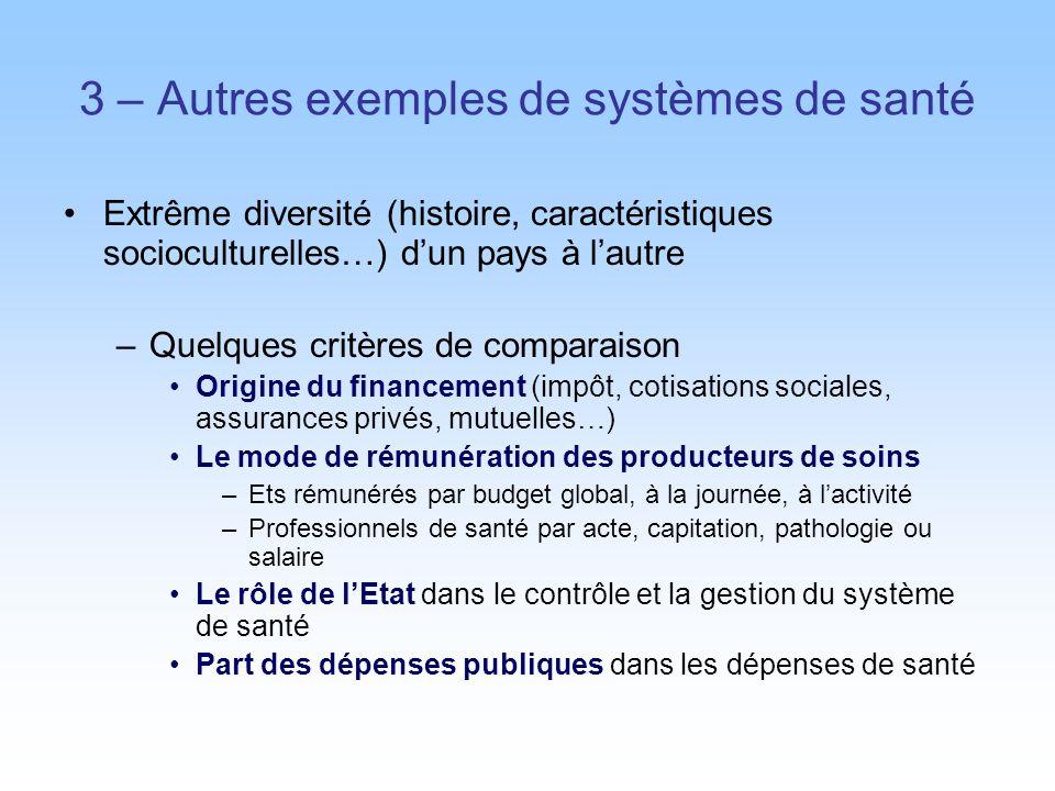 3 – Autres exemples de systèmes de santé Extrême diversité (histoire, caractéristiques socioculturelles…) dun pays à lautre –Quelques critères de comp