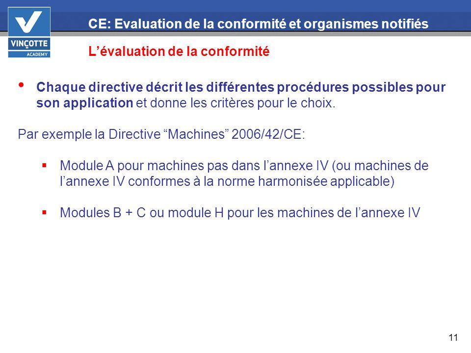 11 CE: Evaluation de la conformité et organismes notifiés Lévaluation de la conformité Chaque directive décrit les différentes procédures possibles po