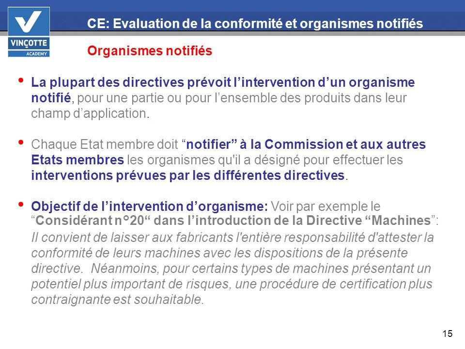15 CE: Evaluation de la conformité et organismes notifiés Organismes notifiés La plupart des directives prévoit lintervention dun organisme notifié, p
