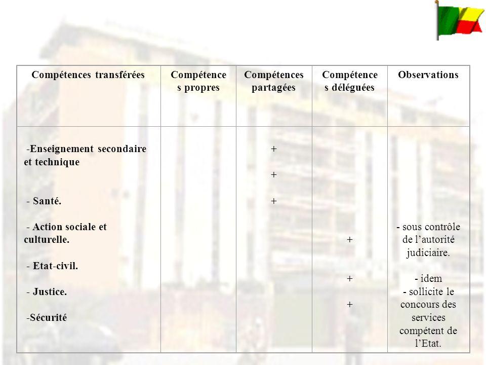 Cadre général pour les communes.Modalités dexercice des compétences.