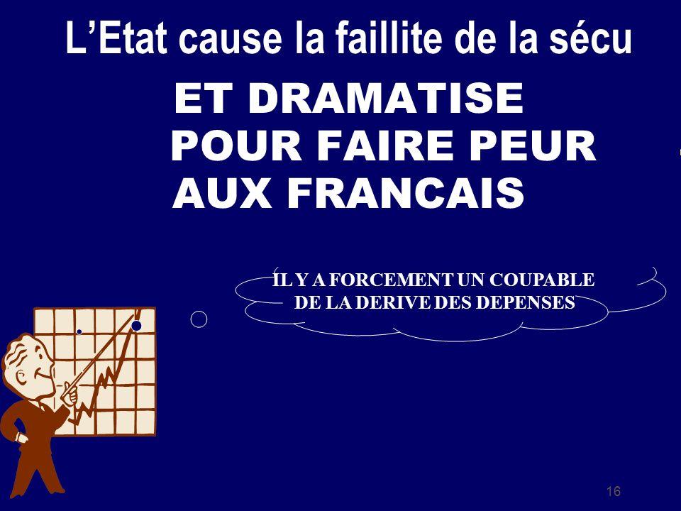 16 IL Y A FORCEMENT UN COUPABLE DE LA DERIVE DES DEPENSES LEtat cause la faillite de la sécu ET DRAMATISE POUR FAIRE PEUR AUX FRANCAIS
