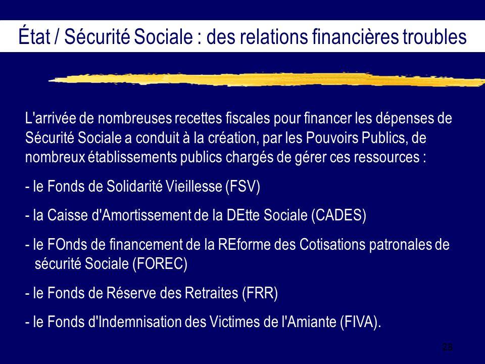 28 État / Sécurité Sociale : des relations financières troubles L arrivée de nombreuses recettes fiscales pour financer les dépenses de Sécurité Sociale a conduit à la création, par les Pouvoirs Publics, de nombreux établissements publics chargés de gérer ces ressources : - le Fonds de Solidarité Vieillesse (FSV) - la Caisse d Amortissement de la DEtte Sociale (CADES) - le FOnds de financement de la REforme des Cotisations patronales de sécurité Sociale (FOREC) - le Fonds de Réserve des Retraites (FRR) - le Fonds d Indemnisation des Victimes de l Amiante (FIVA).