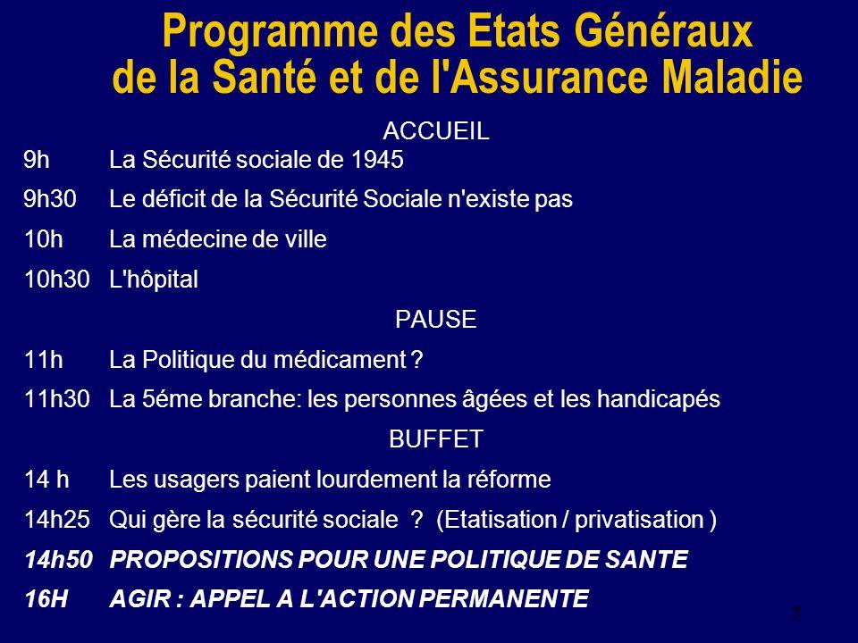 14 LES MALADES NE MERITENT PAS D ETE PROTEGES 1977 : Plan Weil : baisse du taux de remboursement des médicaments.