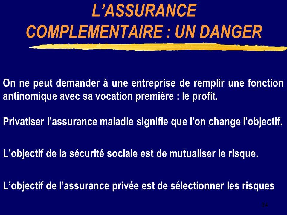 34 LASSURANCE COMPLEMENTAIRE : UN DANGER On ne peut demander à une entreprise de remplir une fonction antinomique avec sa vocation première : le profit.