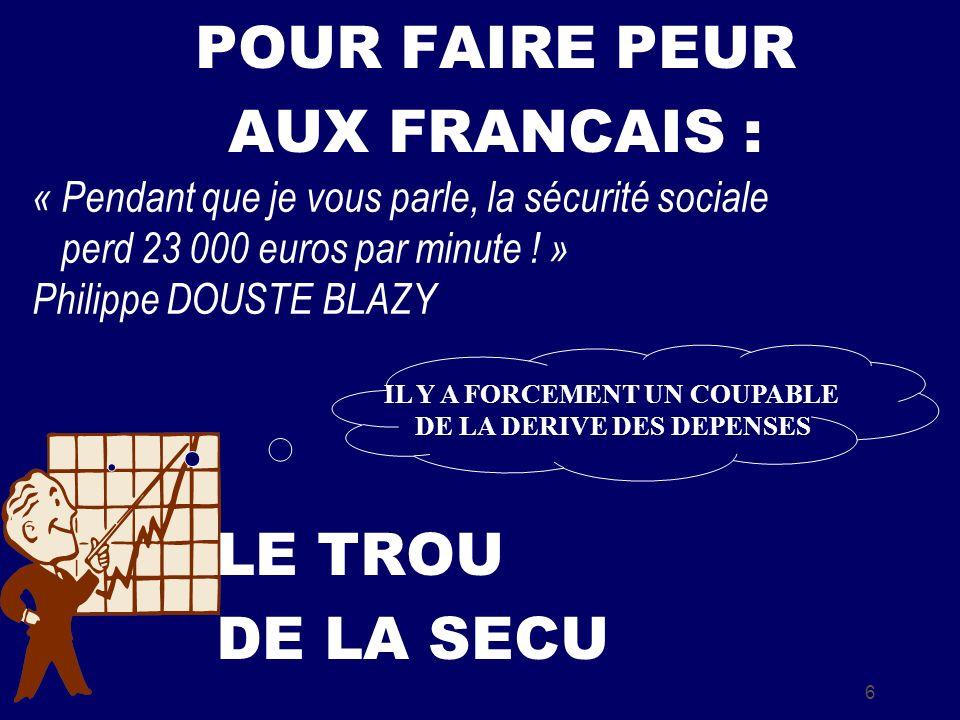 6 IL Y A FORCEMENT UN COUPABLE DE LA DERIVE DES DEPENSES « Pendant que je vous parle, la sécurité sociale perd 23 000 euros par minute .