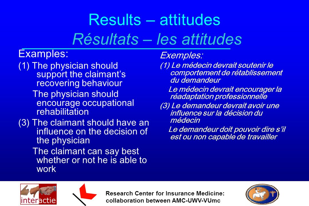 Research Center for Insurance Medicine: collaboration between AMC-UWV-VUmc Results – attitudes Résultats – les attitudes Examples: (1) The physician should support the claimants recovering behaviour The physician should encourage occupational rehabilitation (3) The claimant should have an influence on the decision of the physician The claimant can say best whether or not he is able to work Exemples: (1) Le médecin devrait soutenir le comportement de rétablissement du demandeur Le médecin devrait encourager la réadaptation professionnelle (3) Le demandeur devrait avoir une influence sur la décision du médecin Le demandeur doit pouvoir dire sil est ou non capable de travailler