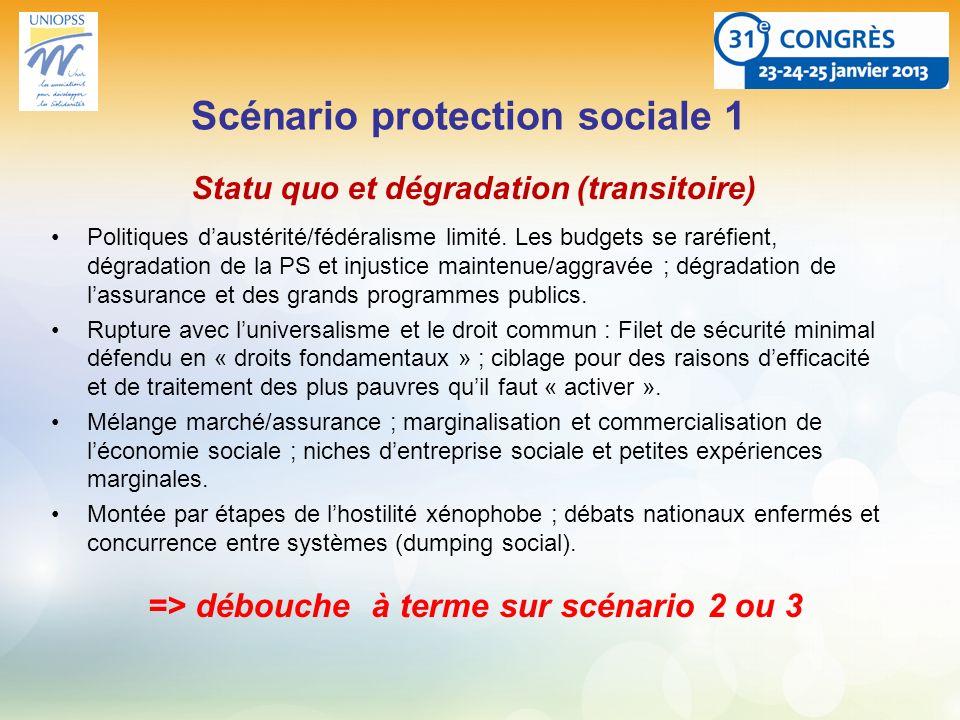 Scénario protection sociale 1 Statu quo et dégradation (transitoire) Politiques daustérité/fédéralisme limité. Les budgets se raréfient, dégradation d