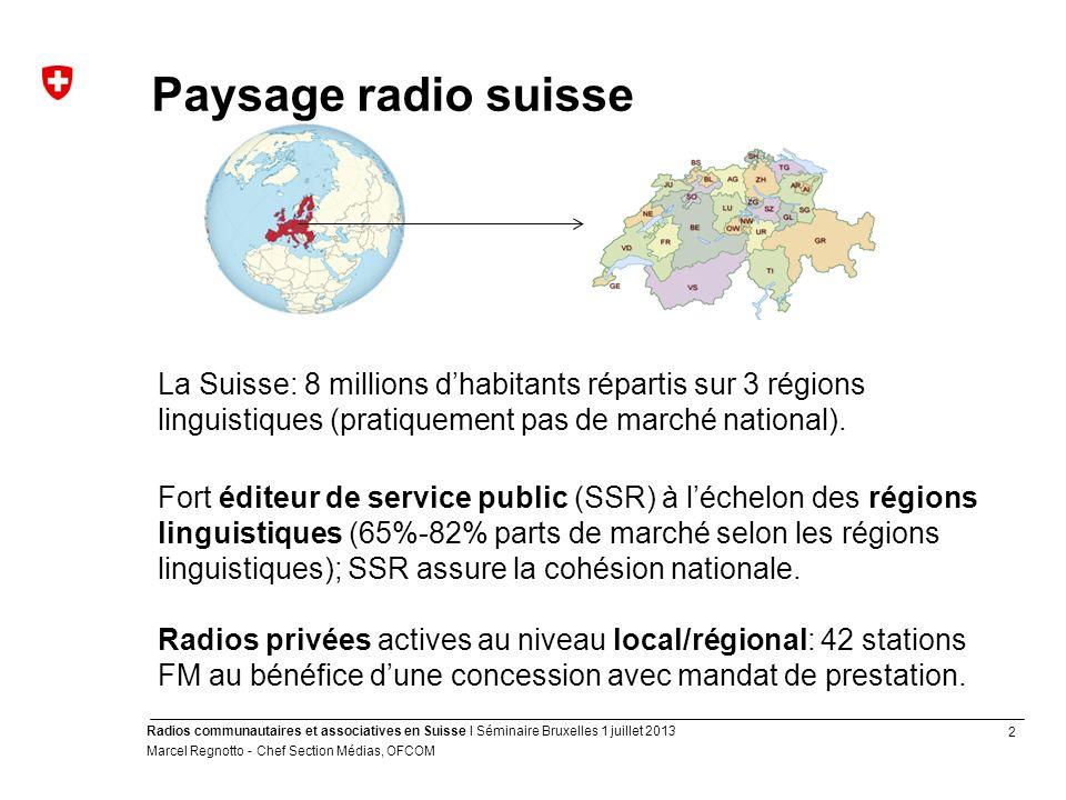 3 Radios communautaires et associatives en Suisse I Séminaire Bruxelles 1 juillet 2013 Marcel Regnotto - Chef Section Médias, OFCOM Pas de réseaux nationaux privés en FM: manque de spectre FM; limitations légales: max.