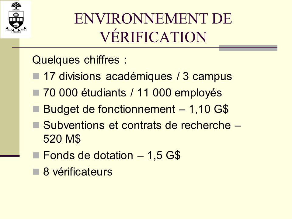 ENVIRONNEMENT DE VÉRIFICATION Quelques chiffres : 17 divisions académiques / 3 campus 70 000 étudiants / 11 000 employés Budget de fonctionnement – 1,10 G$ Subventions et contrats de recherche – 520 M$ Fonds de dotation – 1,5 G$ 8 vérificateurs