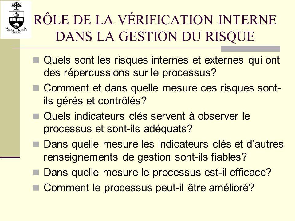 RÔLE DE LA VÉRIFICATION INTERNE DANS LA GESTION DU RISQUE Quels sont les risques internes et externes qui ont des répercussions sur le processus.