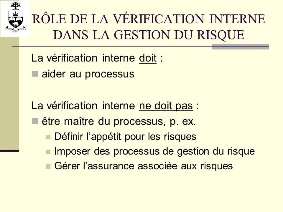 RÔLE DE LA VÉRIFICATION INTERNE DANS LA GESTION DU RISQUE La vérification interne doit : aider au processus La vérification interne ne doit pas : être maître du processus, p.