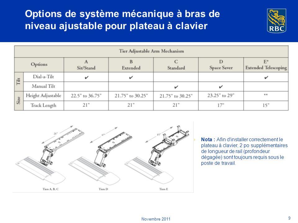 Options de système mécanique à bras de niveau ajustable pour plateau à clavier 9 Novembre 2011 Nota : Afin d installer correctement le plateau à clavier, 2 po supplémentaires de longueur de rail (profondeur dégagée) sont toujours requis sous le poste de travail.