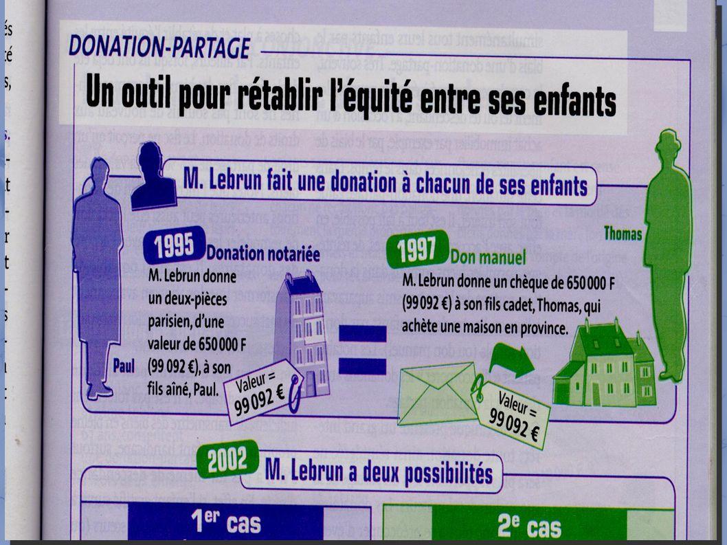 3- Donations et succession donation partage