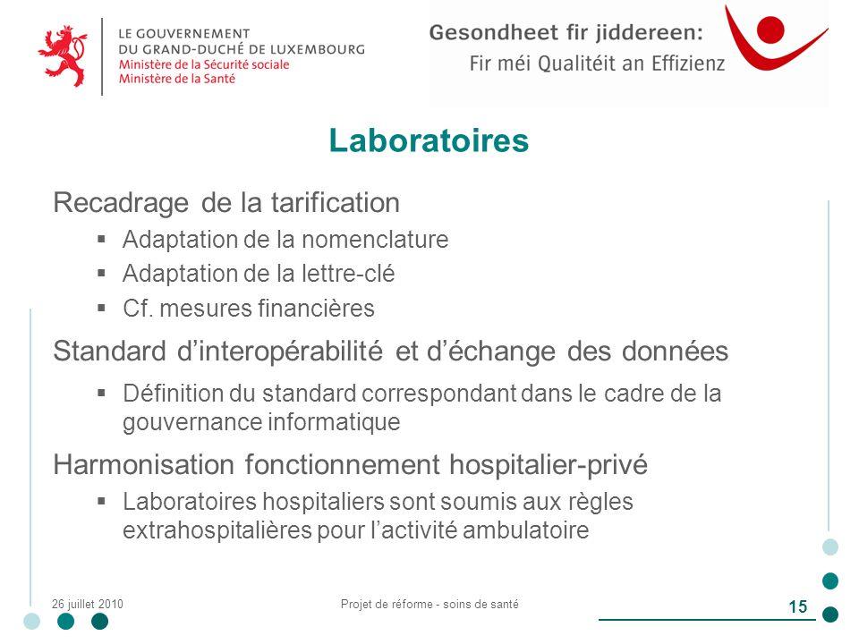 26 juillet 2010Projet de réforme - soins de santé 15 Laboratoires Recadrage de la tarification Adaptation de la nomenclature Adaptation de la lettre-clé Cf.