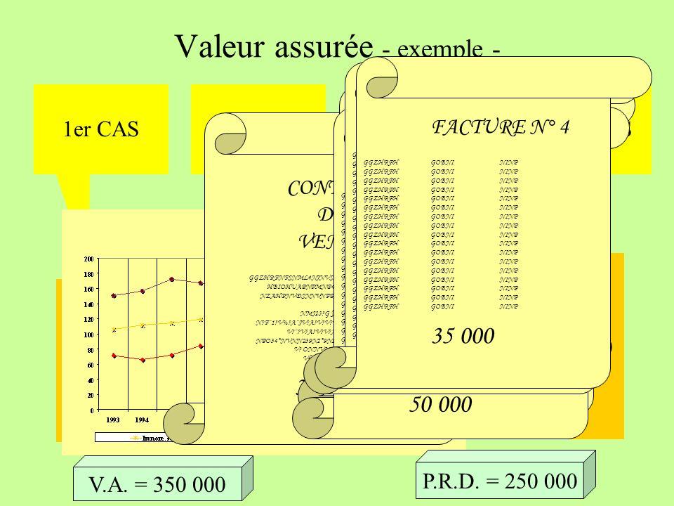 Valeur assurée - exemple - V.A.= 350 000 P.R.D.