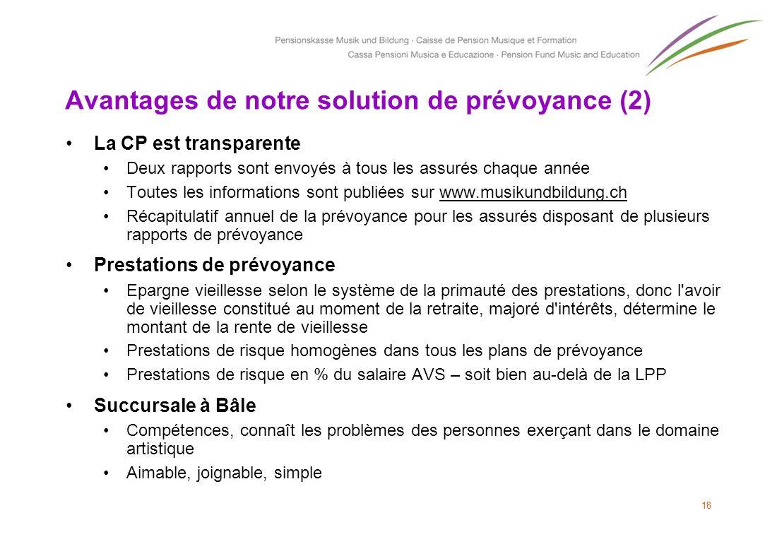 Avantages de notre solution de prévoyance (2) La CP est transparente Deux rapports sont envoyés à tous les assurés chaque année Toutes les information
