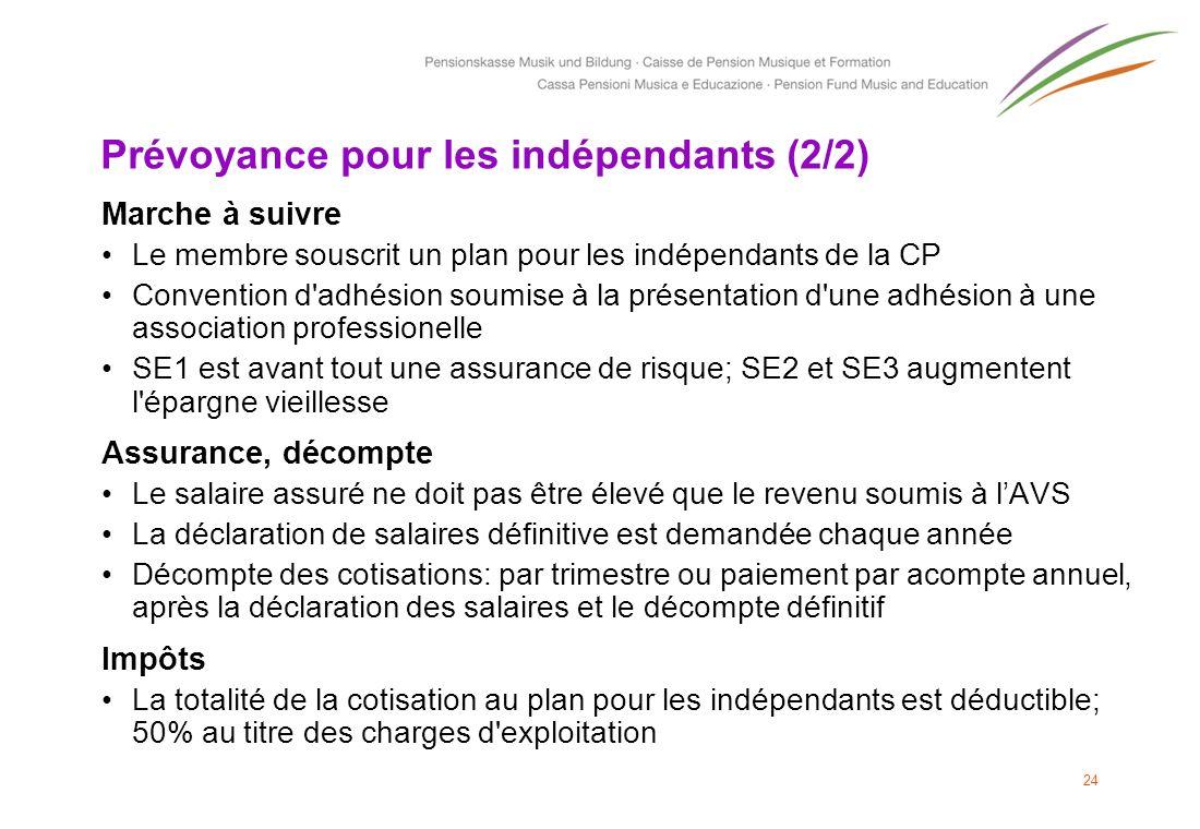 Prévoyance pour les indépendants (2/2) Marche à suivre Le membre souscrit un plan pour les indépendants de la CP Convention d'adhésion soumise à la pr