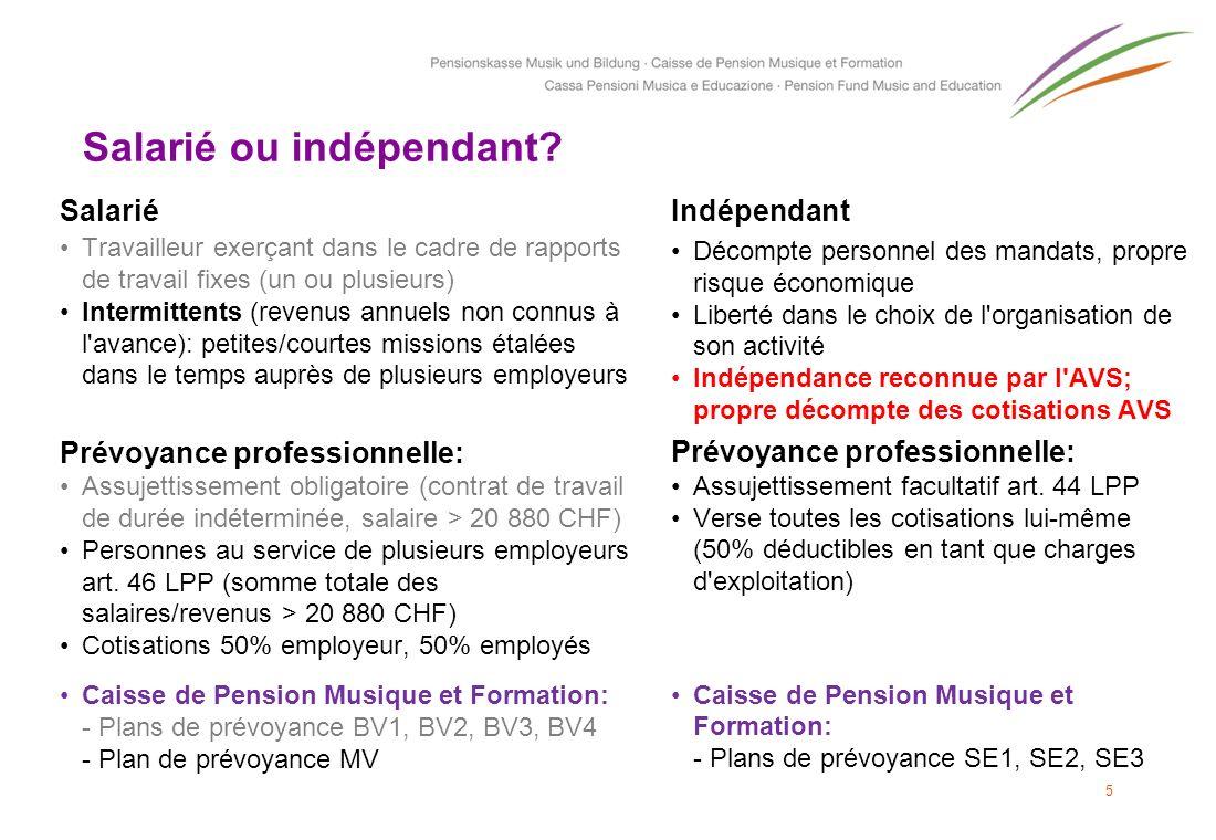 Salarié ou indépendant? Indépendant Décompte personnel des mandats, propre risque économique Liberté dans le choix de l'organisation de son activité I