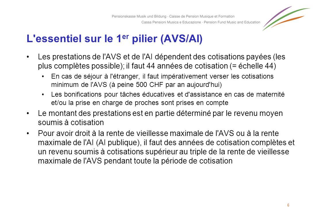 L'essentiel sur le 1 er pilier (AVS/AI) Les prestations de l'AVS et de l'AI dépendent des cotisations payées (les plus complètes possible); il faut 44