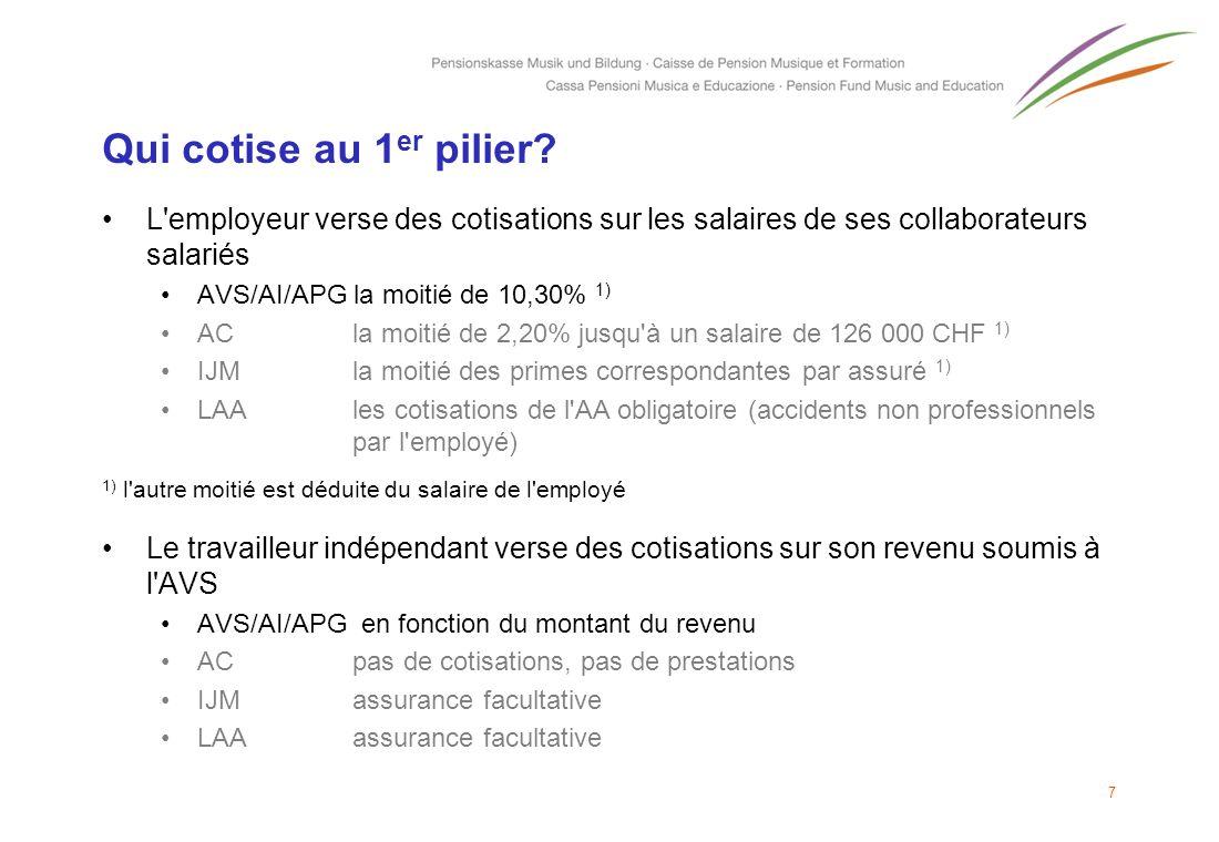 Particularités de l AVS/AI RAVS art.