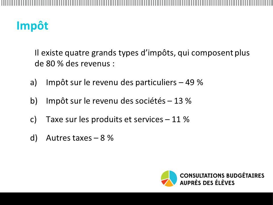 Impôt Il existe quatre grands types dimpôts, qui composent plus de 80 % des revenus : a)Impôt sur le revenu des particuliers – 49 % b)Impôt sur le revenu des sociétés – 13 % c)Taxe sur les produits et services – 11 % d)Autres taxes – 8 %