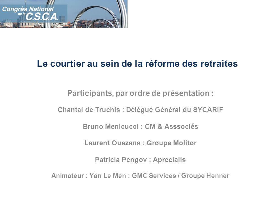 Participants, par ordre de présentation : Chantal de Truchis : Délégué Général du SYCARIF Bruno Menicucci : CM & Asssociés Laurent Ouazana : Groupe Mo