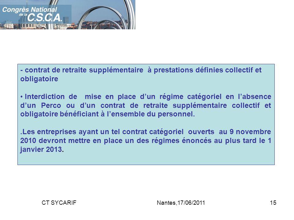 - contrat de retraite supplémentaire à prestations définies collectif et obligatoire Interdiction de mise en place dun régime catégoriel en labsence d