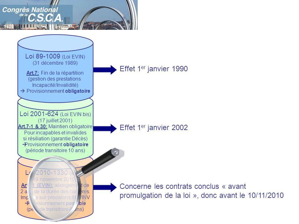 Loi 2010-1330 (art.26) (9 novembre 2010) Art.31 (EVIN): allongement de 2 ans de la durée des carrières. Impacts sur provisions INC/INV Provisionnement