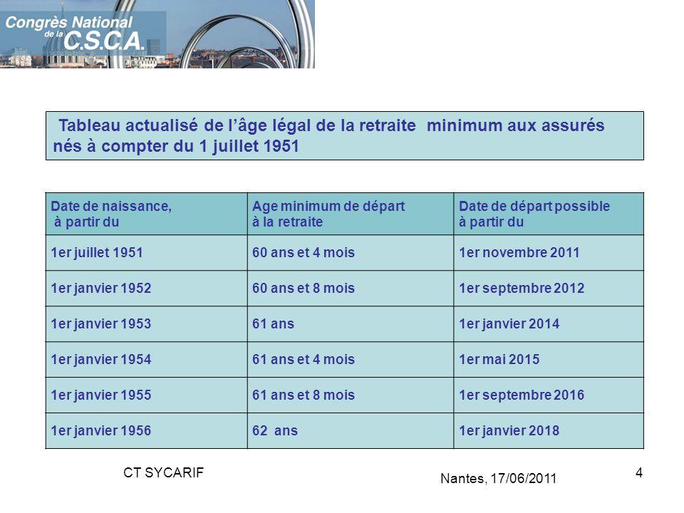 Tableau actualisé de lâge légal de la retraite minimum aux assurés nés à compter du 1 juillet 1951 Date de naissance, à partir du Age minimum de dépar