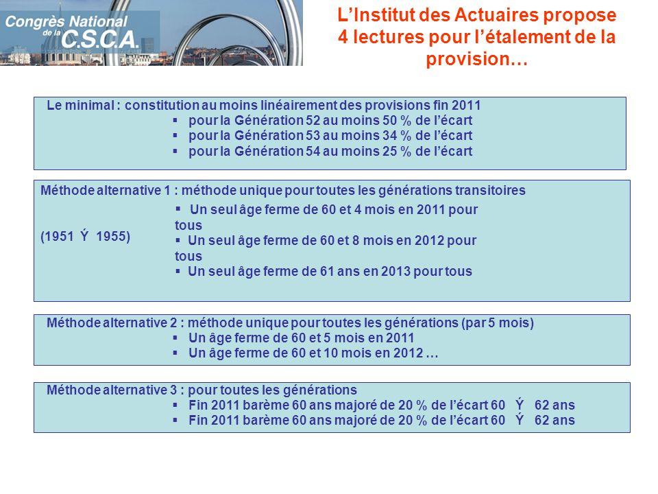 Le minimal : constitution au moins linéairement des provisions fin 2011 pour la Génération 52 au moins 50 % de lécart pour la Génération 53 au moins 3