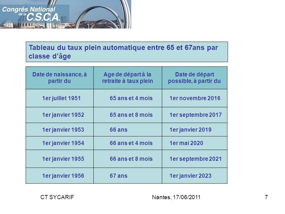 Nantes, 17/06/20117CT SYCARIF Date de naissance, à partir du Age de départ à la retraite à taux plein Date de départ possible, à partir du 1er juillet