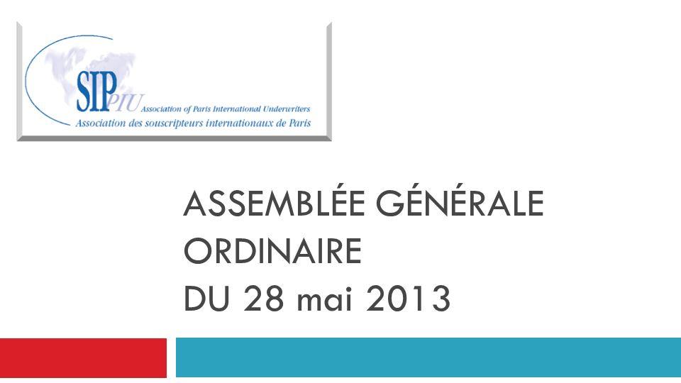 Bilan des actions 2012 Liens avec dautres associations professionnelles CHEA (Séminaires innovation) CII (C f.